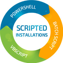 Types of Packages: Non-Virtual Packages - Scripted Installations