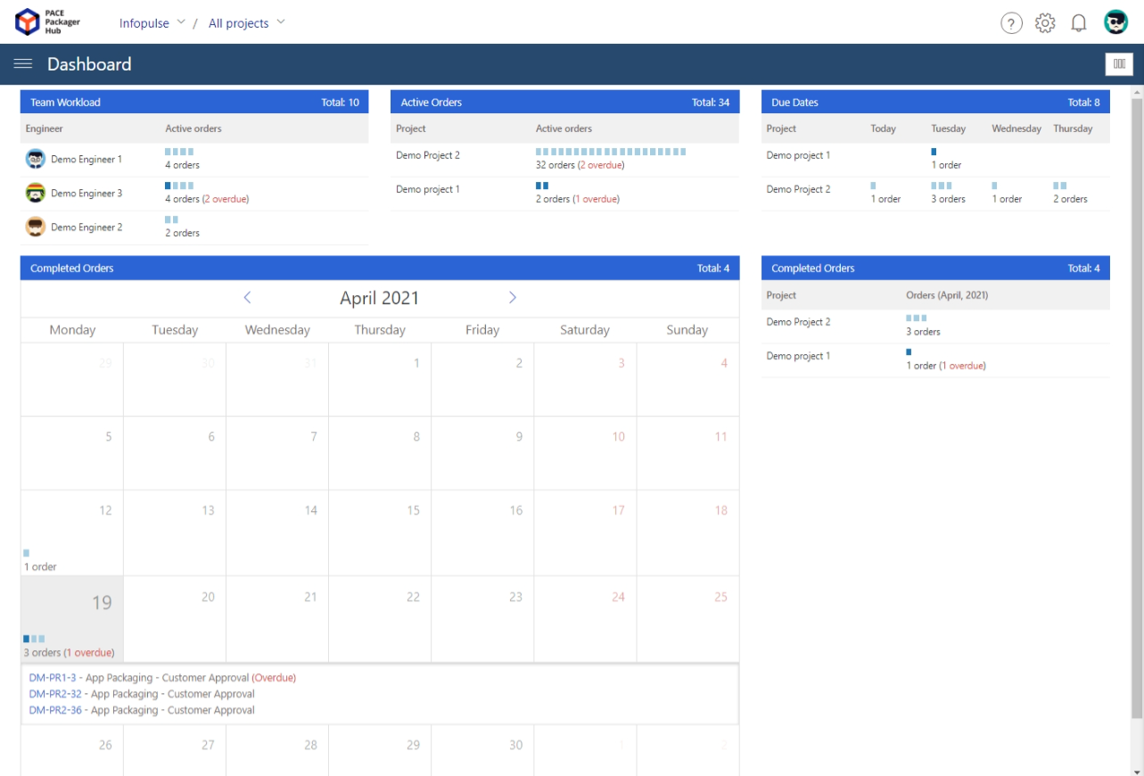 packager hub dashboard